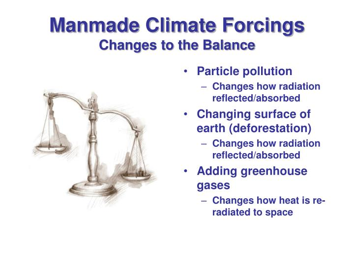 Manmade Climate Forcings