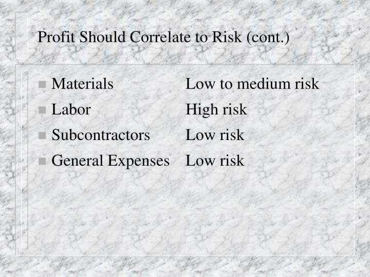 Profit Should Correlate to Risk (cont.)