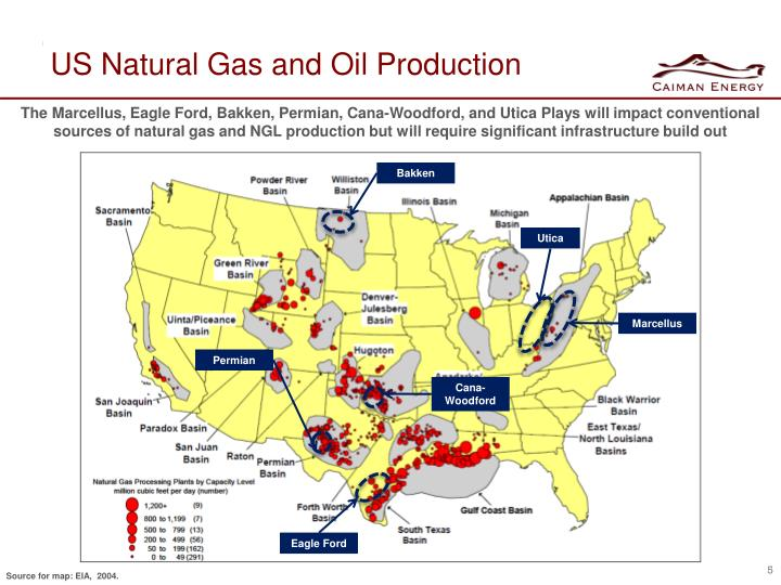 US Natural Gas and Oil Production