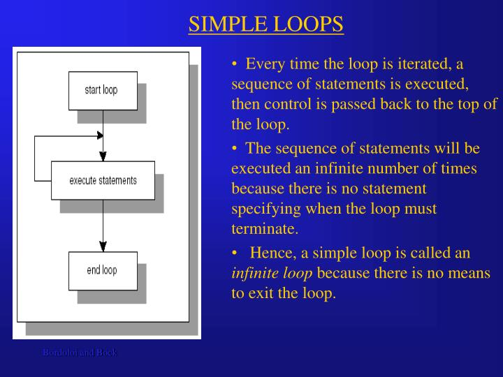Every time the loop is iterated, a     sequence of statements is executed,  then control is passed back to the top of the loop.