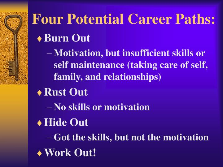 Four Potential Career Paths: