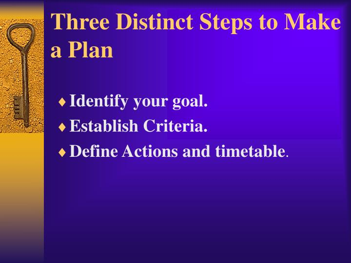 Three Distinct Steps to Make a Plan