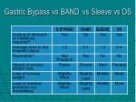 gastric bypass vs band vs sleeve vs ds