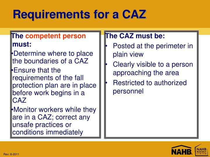 Requirements for a CAZ