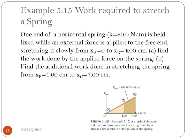 Example 5.15 Work required to stretch a Spring