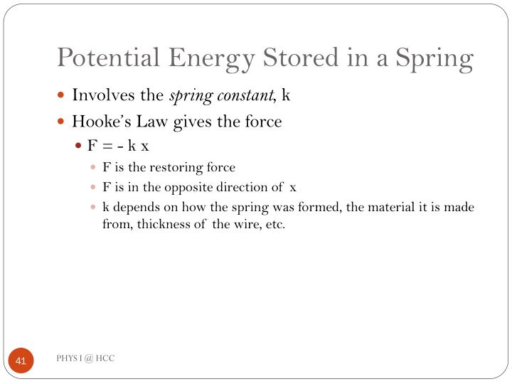Potential Energy Stored in a Spring