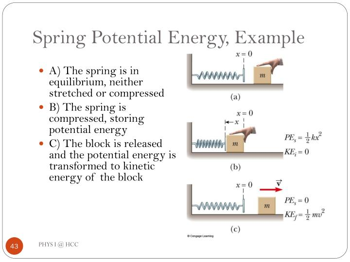Spring Potential Energy, Example