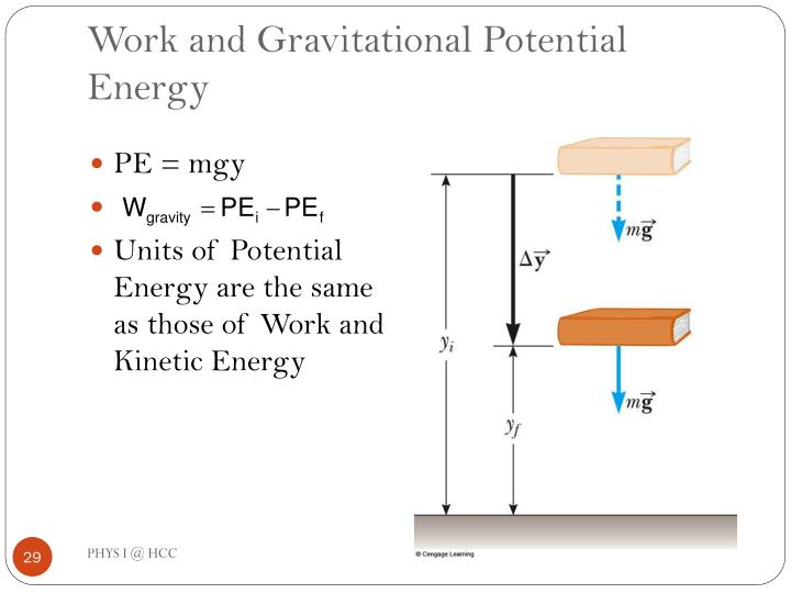 Work and Gravitational Potential Energy