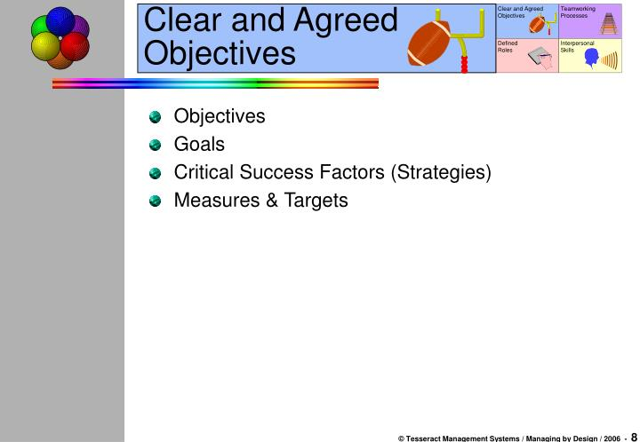 Clear and Agreed Objectives