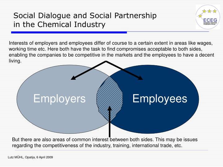 Social Dialogue and Social Partnership
