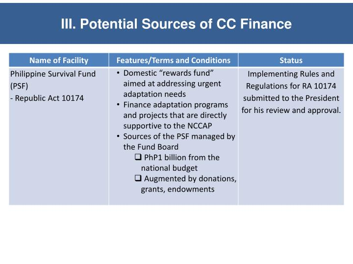 III. Potential Sources of CC Finance