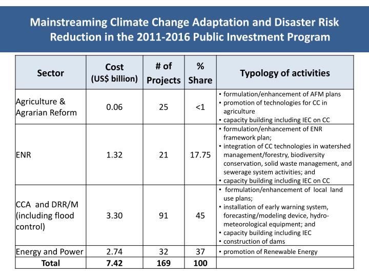 Mainstreaming Climate Change Adaptation and Disaster Risk Reduction in the 2011-2016 Public Investment Program