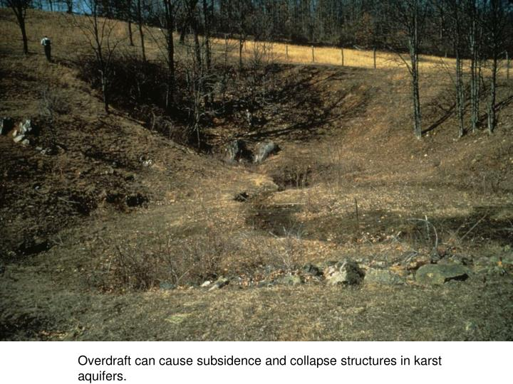 Overdraft can cause subsidence and collapse structures in karst aquifers.