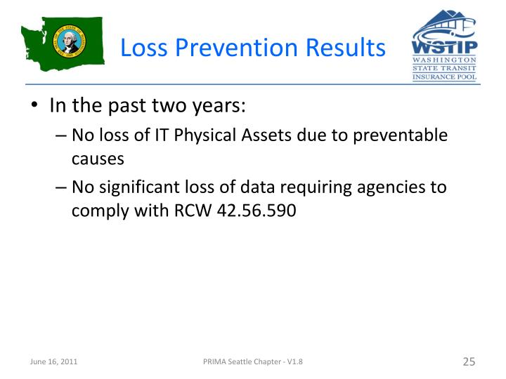 Loss Prevention Results