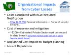 organizational impacts from cyber losses