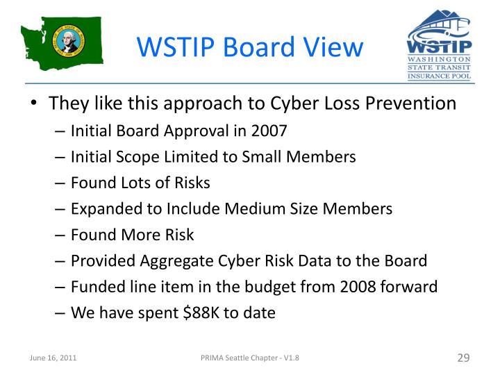 WSTIP Board View