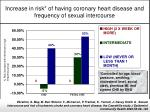 increase in risk of having coronary heart disease and frequency of sexual intercourse
