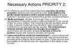 necessary actions priority 21