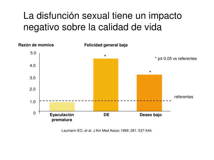 La disfunción sexual tiene un impacto
