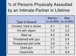of persons physically assaulted by an intimate partner in lifetime1