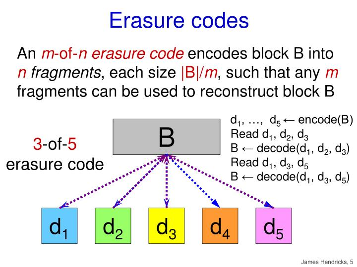 Erasure codes