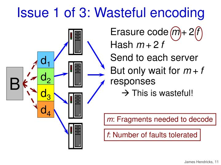 Issue 1 of 3: Wasteful encoding