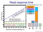 read response time