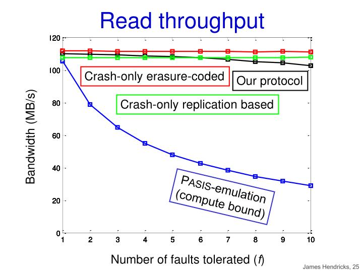 Read throughput