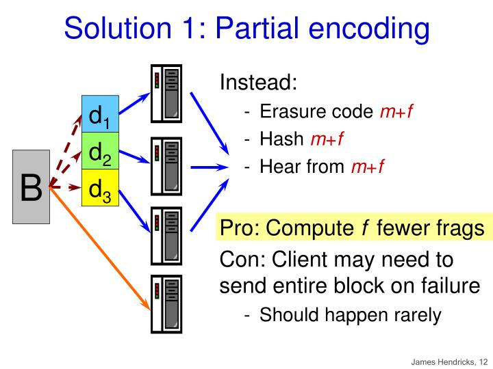 Solution 1: Partial encoding