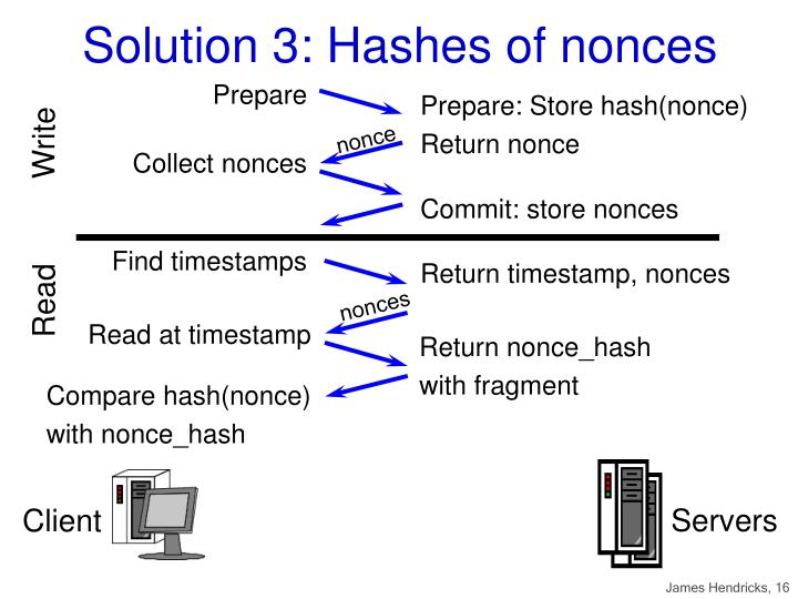 Solution 3: Hashes of nonces