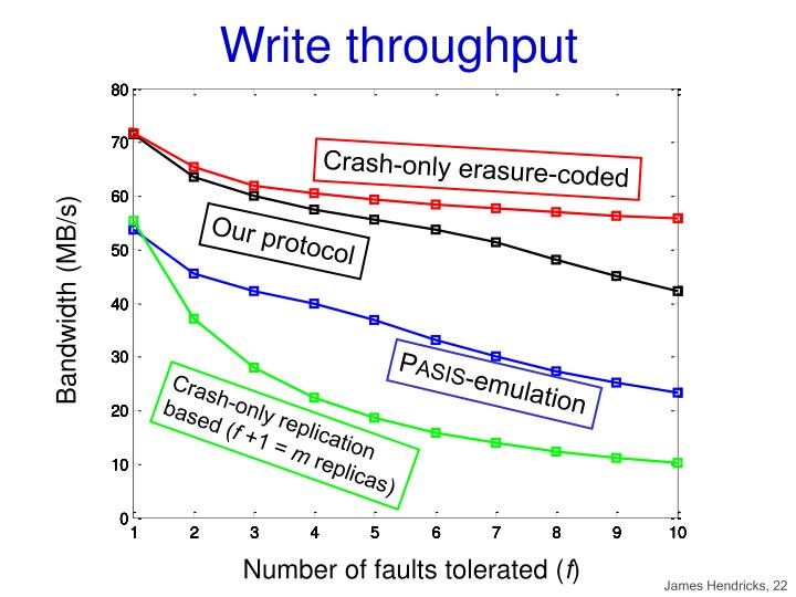 Write throughput