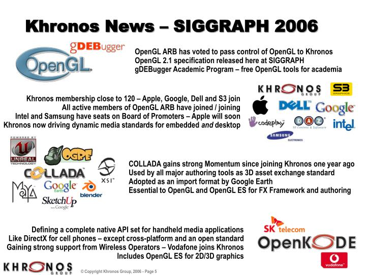 OpenGL ARB has voted to pass control of OpenGL to Khronos