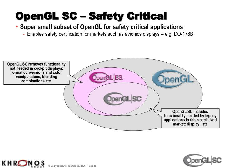 OpenGL SC – Safety Critical