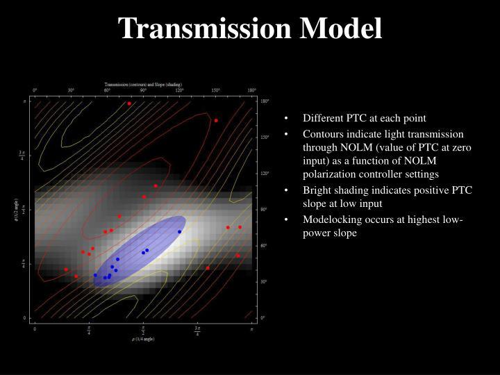 Transmission Model