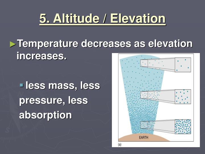 5. Altitude / Elevation