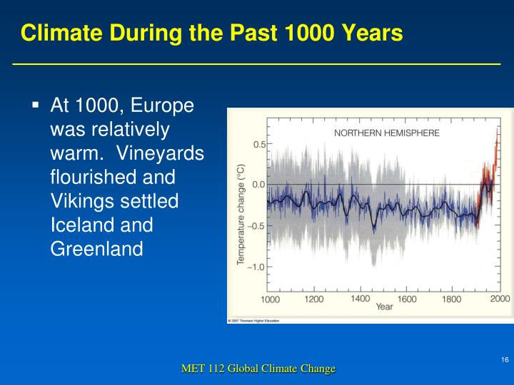 Climate During the Past 1000 Years
