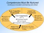 competencies must be nurtured continuous innovation and learning are critical
