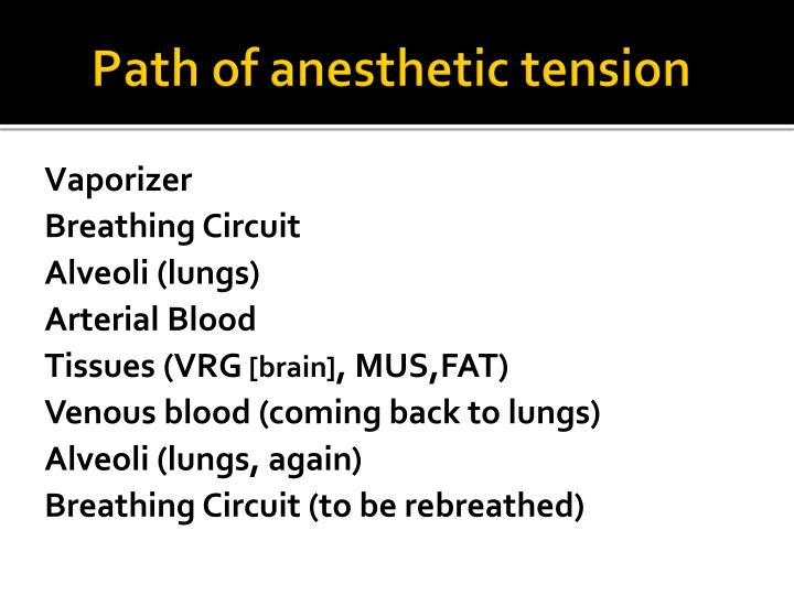 Path of anesthetic tension