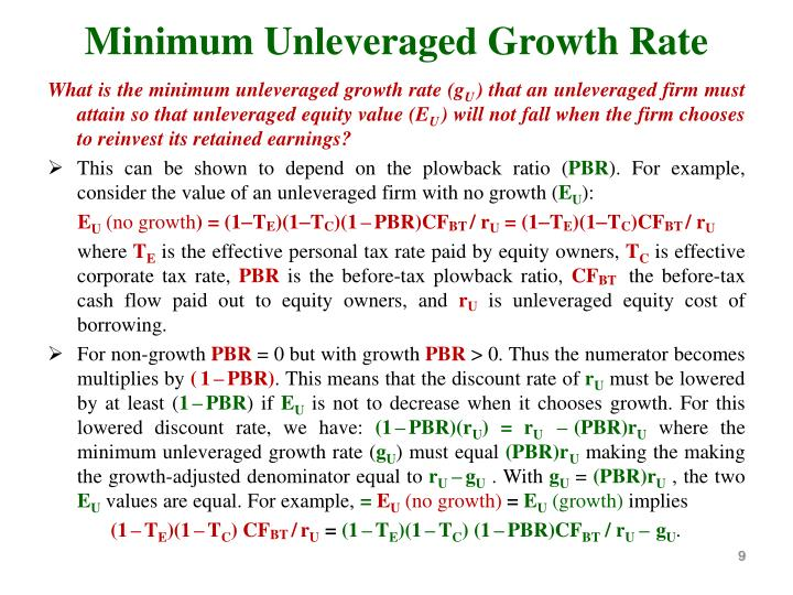 Minimum Unleveraged Growth Rate