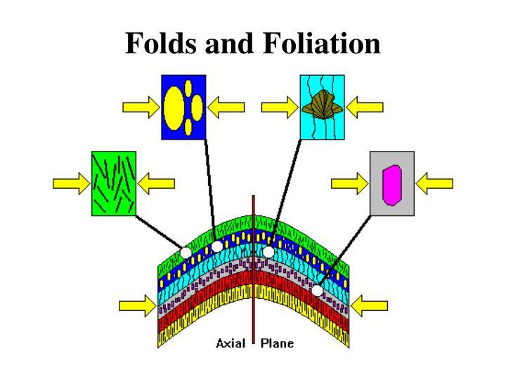 Folds and Foliation