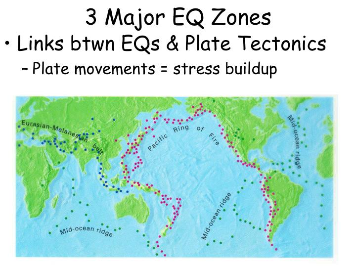 3 Major EQ Zones