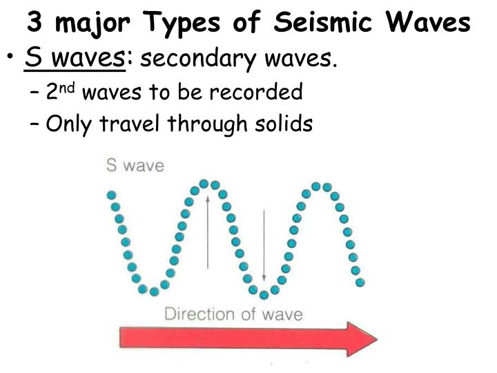 3 major Types of Seismic Waves