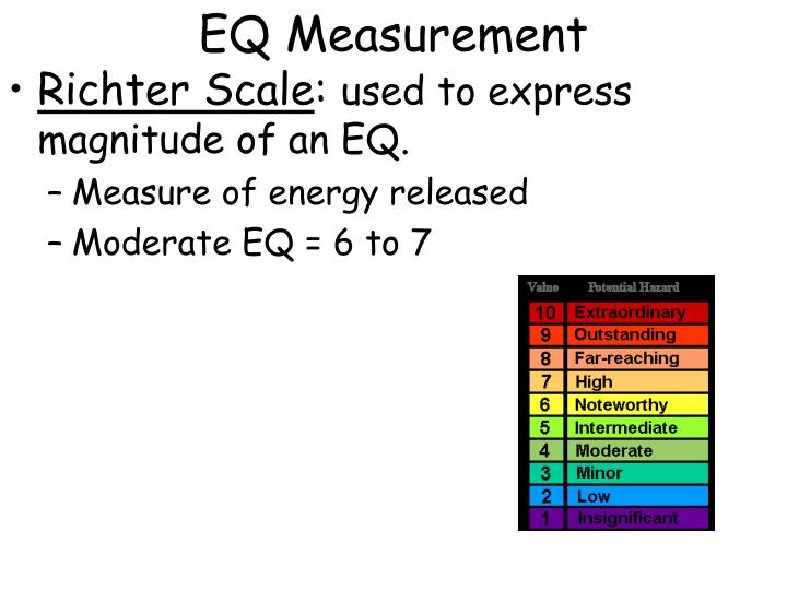 EQ Measurement