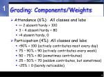 grading components weights