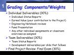 grading components weights1