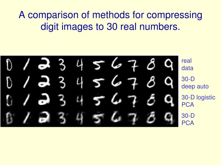 A comparison of methods for compressing digit images to 30 real numbers.