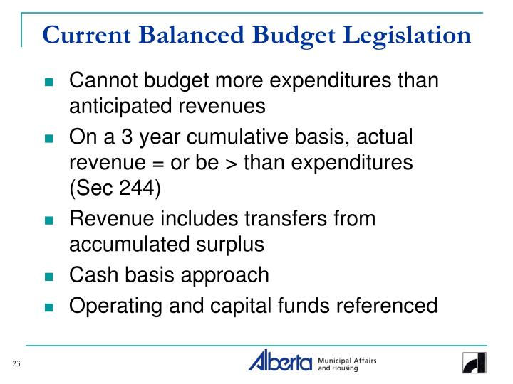 Current Balanced Budget Legislation