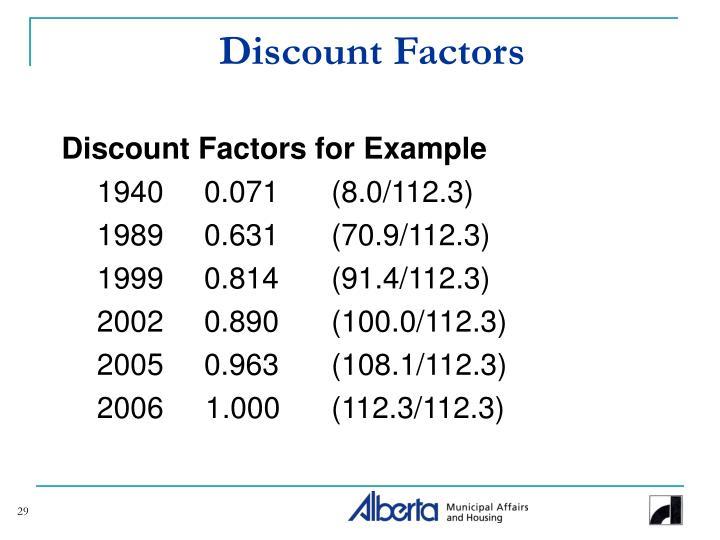 Discount Factors