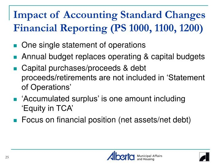 Impact of Accounting Standard Changes