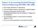 impact of accounting standard changes financial reporting ps 1000 1100 1200